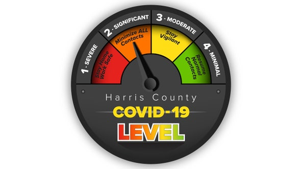Harris County Judge Lina Hidalgo to lower COVID-19 threat level