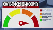 Fort Bend County under 'red' threat level for COVID-19 cases