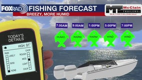 Sunday fishing forecast