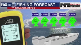 Fishing forecast for Saturday