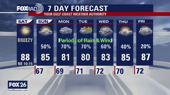 Houston-area weather forecast 9/19