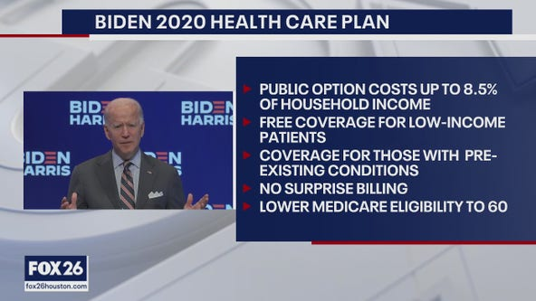 A look at the Biden health care plan- What's Your Point?