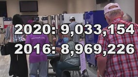 Record early voting reported in Harris Co., Texas