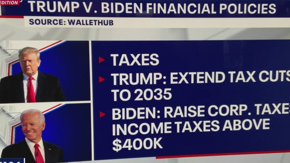 New study compares the financial impact of a Trump or Biden presidency