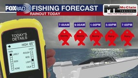 Saturday Fishing Forecast