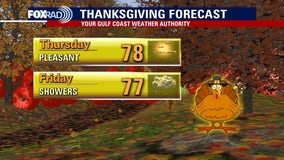 Weather forecast for Thanksgiving looking pleasant for Houston