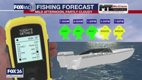 Fishing Forecast  Sunday, Decmber 27