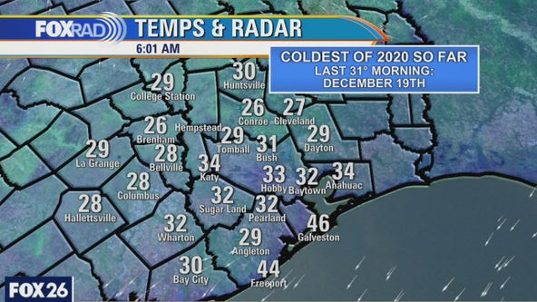 Houston-area Tuesday morning temperatures coldest of 2020 so far