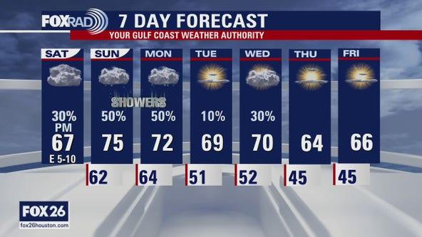Houston-area weather forecast: January 23rd