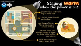 How to stay warm and safe during a winter storm power outage