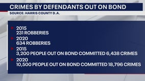Shocking statistics revealed during Senate hearing for bill aimed at stopping repeat violent offenders