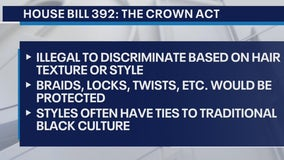 The Breakdown: Discussing the Crown Act