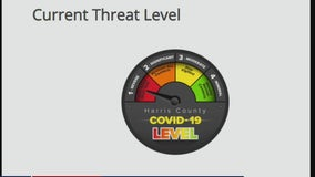 """""""Stay Home"""" alert level remains in Harris County while COVID-19 numbers improve"""