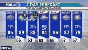 Wednesday weather forecast