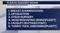 Plastic surgery trends in 2021