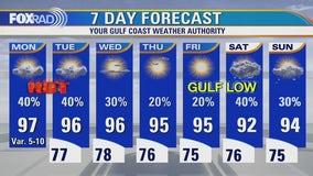 Monday weather forecast