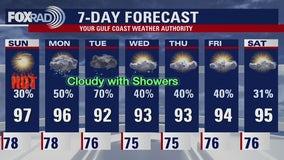 Saturday evening weather forecast with FOX 26 Meteorologist John Dawson
