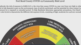 Fort Bend County raising its COVID-19 threat level