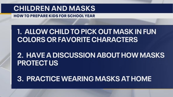 Masks in classrooms: How to prepare your child