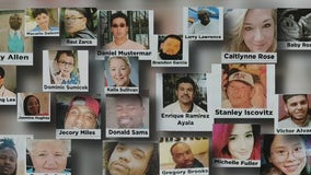 More than 130 Harris Co. residents have lost their lives to violent offenders out on bond