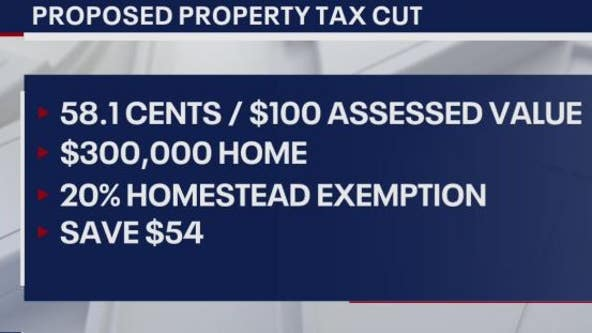 Most Harris County homeowners likely to pay more taxes despite rate cut