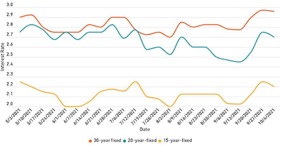 mortgage-refi-graph-1-101321-copy.jpg