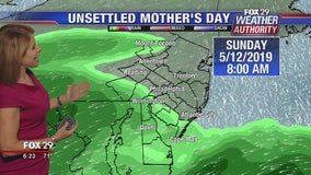FOX 29 Weather Authority: 7-Day Forecast (Monday evening update)