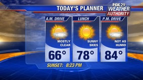Weather Authority: Pleasant Friday with chance of more storms over the weekend
