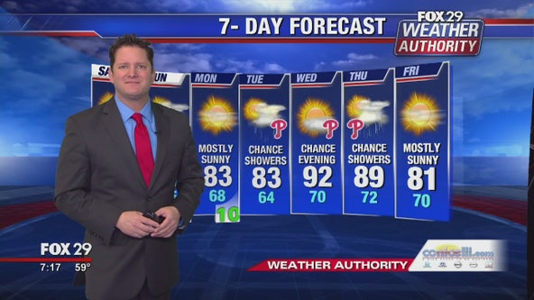 Weather Authority: Warm and pleasant holiday weekend