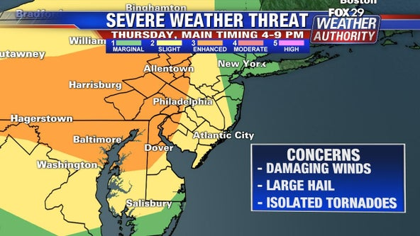 Weather Authority: Chance of severe storms Thursday afternoon