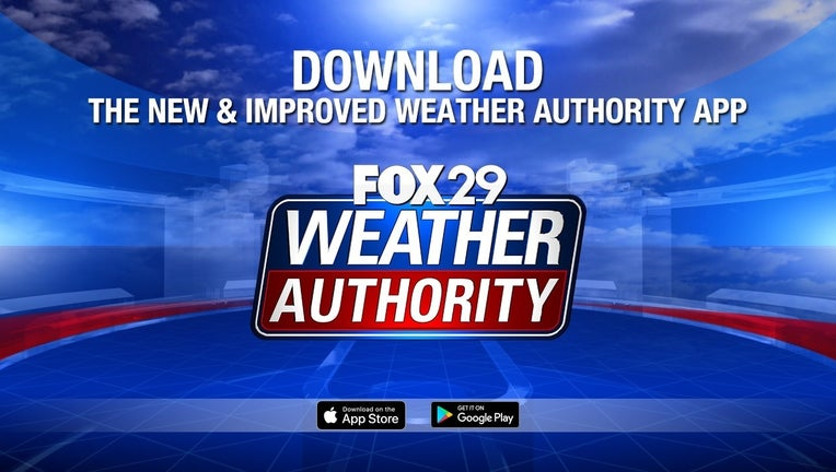 Get FOX 29's Weather App For Severe Weather Alerts | FOX 29 News