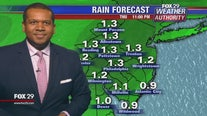 Weather Authority: Muggy with scattered storms Wednesday