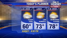 Weather Authority: Mostly sunny Wednesday; Thursday rain