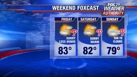 Weather Authority: Warm, dry weekend on the way