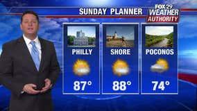 Weather Authority: Mild Sunday, heat returns midweek