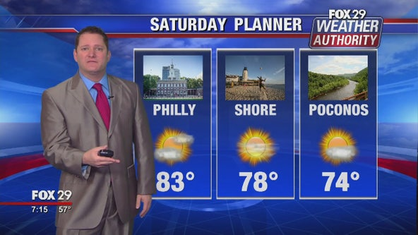 Weather Authority: Warm and breezy Saturday