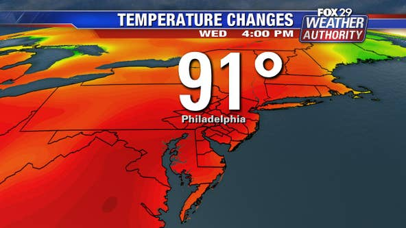 Weather Authority: Hot and sunny Wednesday