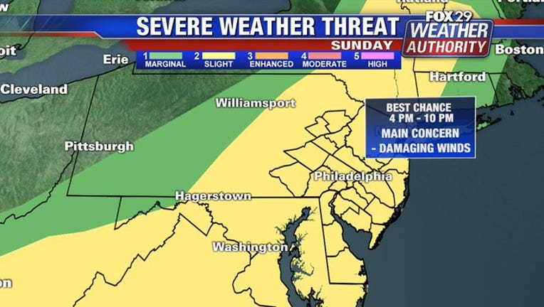 Severe Thunderstorm Watch Sunday afternoon and evening.