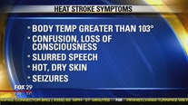 Dr. Mike talks about ways to stay safe and hydrated during dangerous heat