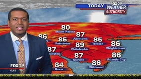 Weather Authority: Hot, humid weekend slated for region