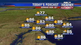 Weather Authority: Sunny with highs in the 80s Thursday