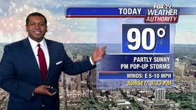 Weather Authority: Humidity, pop up showers slated for Fourth of July
