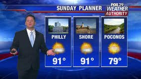 Weather Authority: Sun-drenched Sunday across region caps off weekend