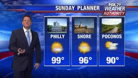 Weather Authority: Sweltering heat, humidity to continue Sunday
