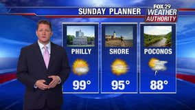 Weather Authority: Sultry Sunday wraps up weekend, cooler temps ahead