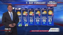 Weather Authority: Sun, mild temps ahead for Saturday