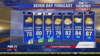 Weather Authority: Cool, cloudy Friday slated for region