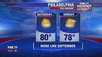 FOX 29 Weather Authority: 7--Day Forecast (Friday update)