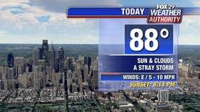 Weather Authority: Some rain, plenty of sunshine this weekend