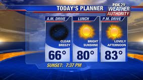 Weather Authority: Sunny with a gusty breeze Thursday